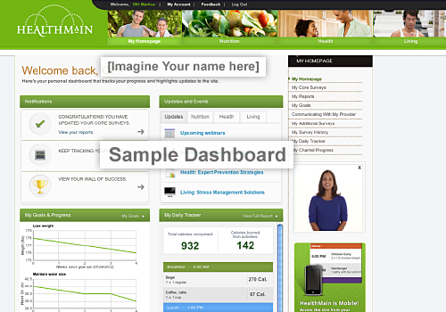 Sample Healthmain Dashboard